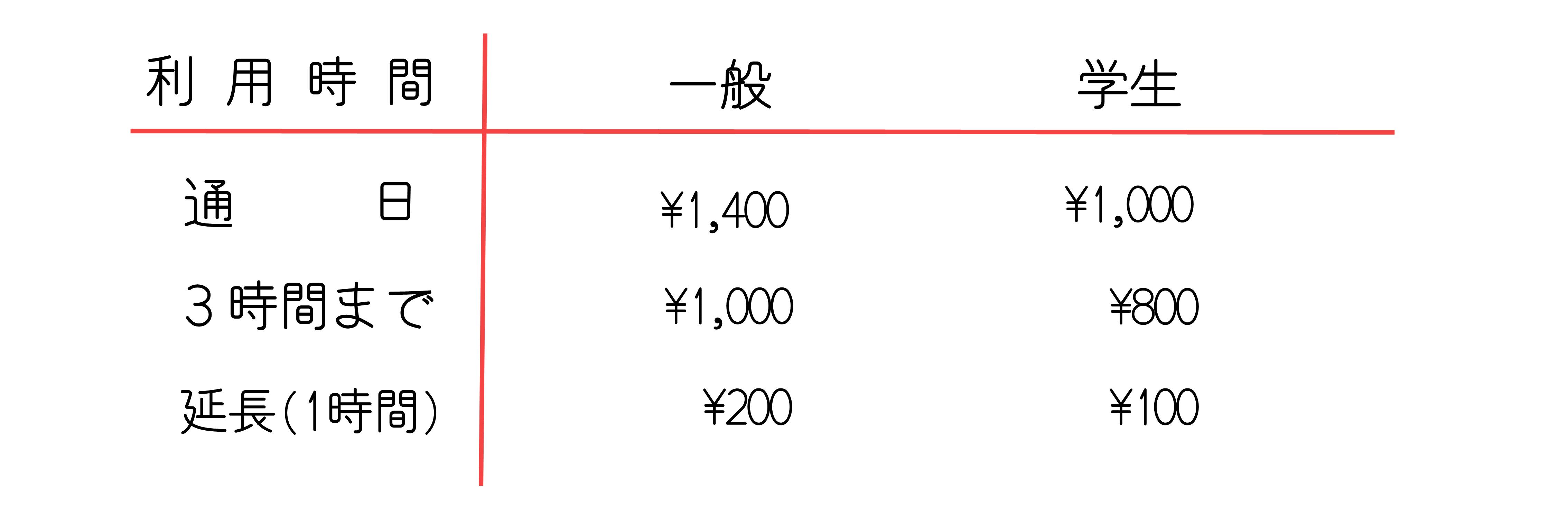 レディース料金